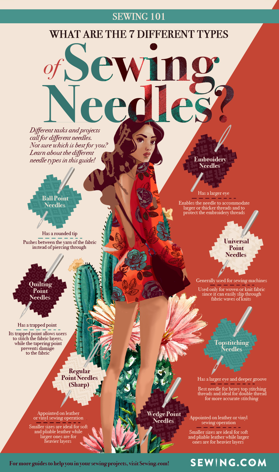 Sewing 101: What Are The 7 Different Types Of Sewing Needles?