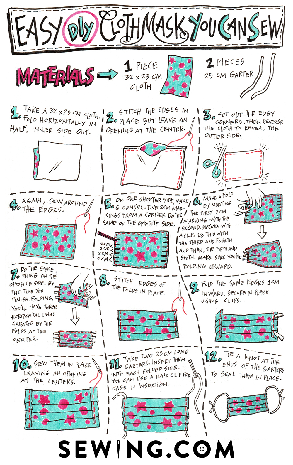 Infographic | Easy DIY Cloth Mask You Can Sew